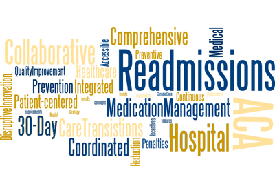 Readmissions Word Cloud